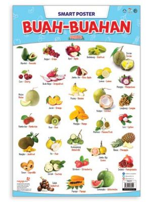 smart-poster-buah-buahan